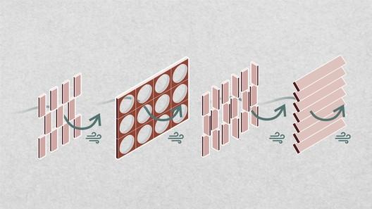 Ventilation by Brise Soleil Diagram. Image © Matheus Pereira