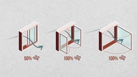 Windows Openings Diagram. Image © Matheus Pereira