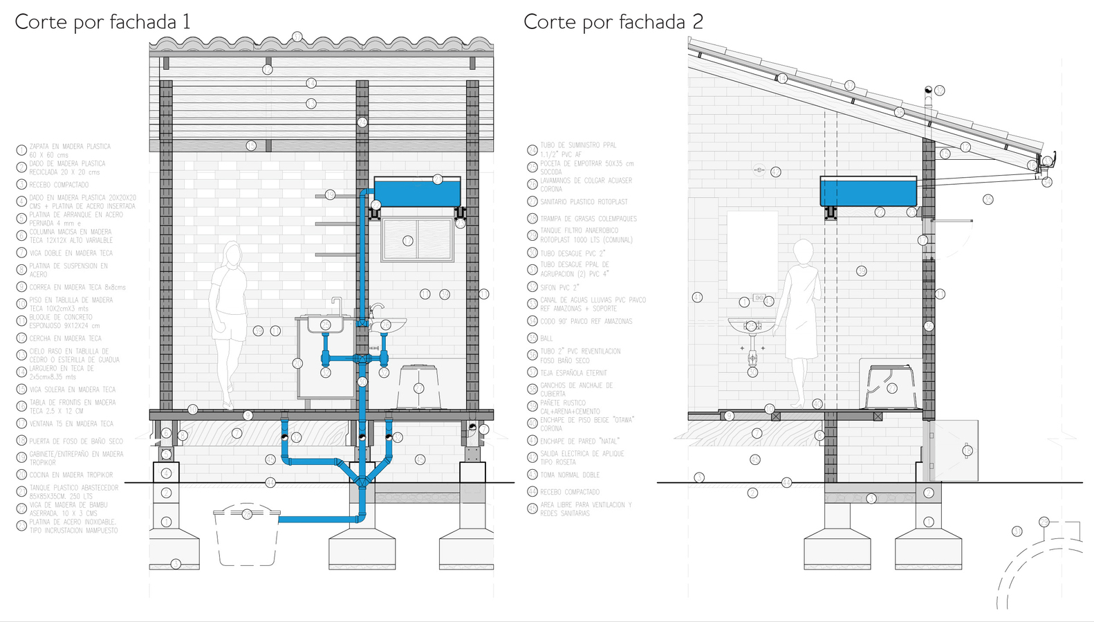Galería de Conoce este modelo de asentamiento rural integral ...