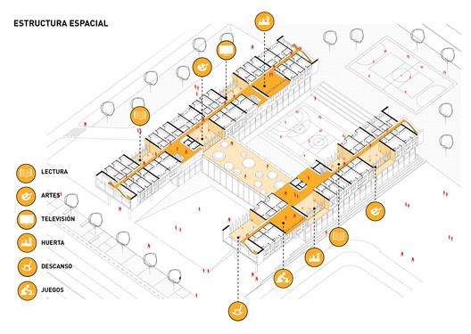 Estructura espacial. Image Cortesía de FP Arquitectura