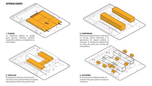 Operaciones. Image Cortesía de FP Arquitectura