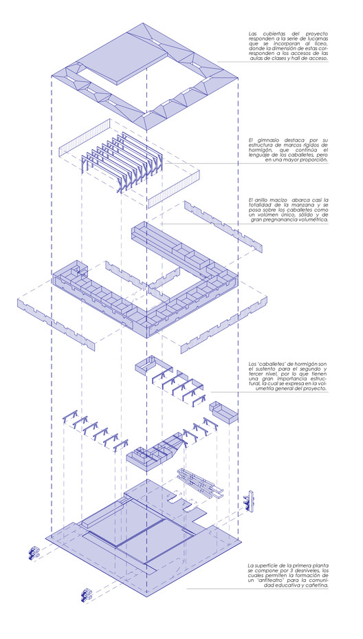 Estructuras. Image Cortesía de Prado Arquitectos
