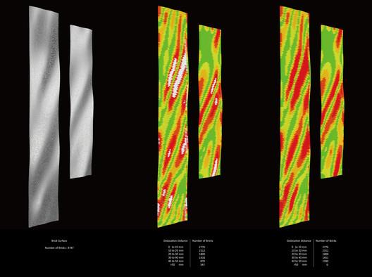 Surface Adjustment Diagram. Image Courtesy of Preposition Architecture