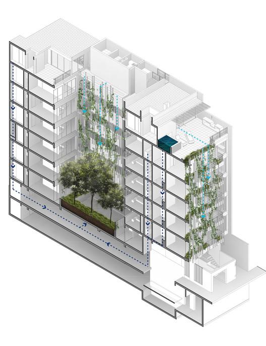 Arquitectura colectiva y de baja densidad: 10 edificios de departamentos en Lima, Perú, Edificio Madreselva / Vicca Verde - Corte Isométrico