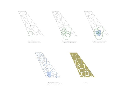 Diagram. Image Courtesy of RO&AD Architecten