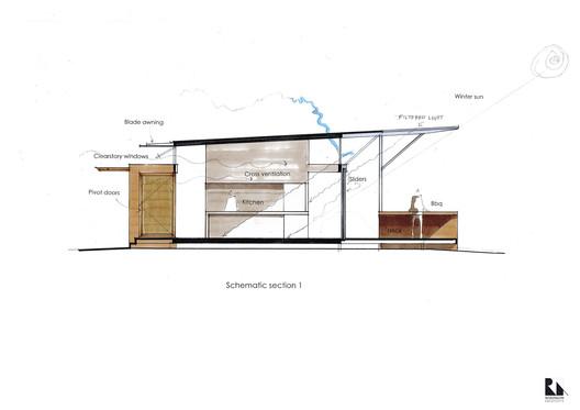 Section Scheme