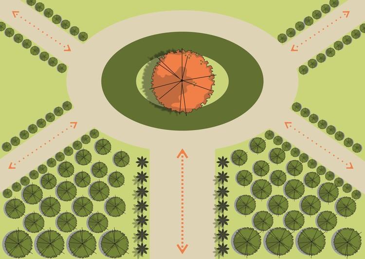 Elementos chave de paisagismo: marcos visuais, eixos, escalas, visadas e sensorialidade, Eixos visuais e marco visual. Image © Matheus Pereira