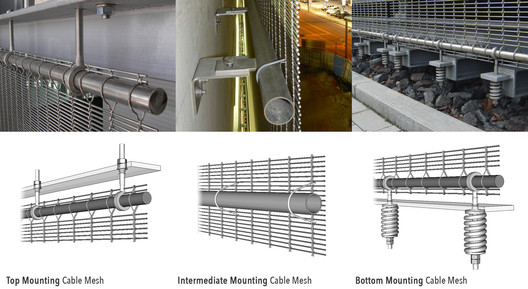 Mounting Solutions for Mesh Façades – Cable Mesh (Option B). Image Courtesy of HAVER & BOECKER