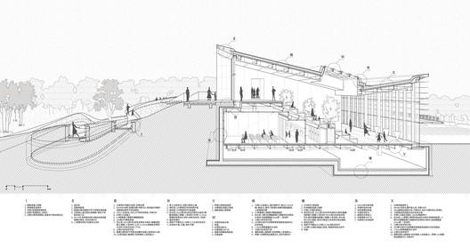 Corte de construcción y detalles