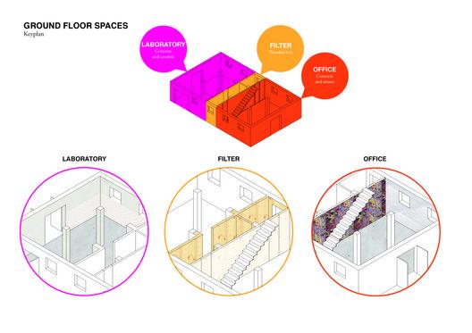 Ground Floor Spaces Diagram