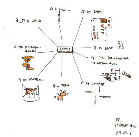 Sketch Diagram 3