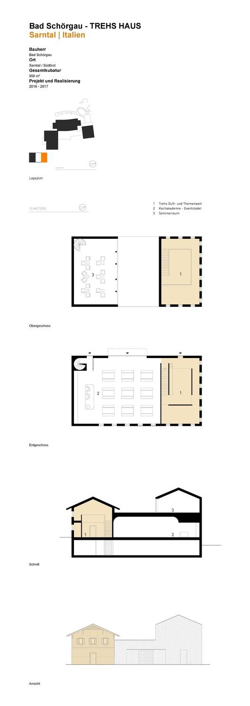 Trehs Haus Plans