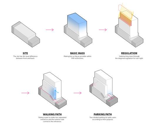 Mass Process Diagram