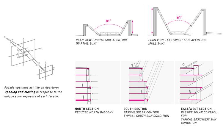 Aperture Arno Matis Architecture Archdaily