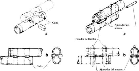 Empalmes de Piezas Horizontales Unión con doble cuña de madera y unión con pasadores y ajustadores del amarre.. Image Cortesía de Oscar Hidalgo