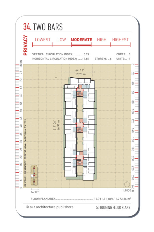Based On Trinitad Nova, Ruisánchez. Image Courtesy Of A+t Architecture  Publishers Idea