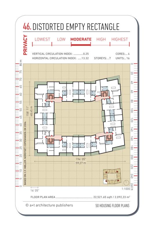 Based on Nordeste, C.F. Møller. Image courtesy of a+t architecture publishers