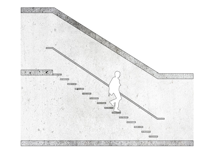 How To Calculate Staircase Dimensions And Designs Archdaily