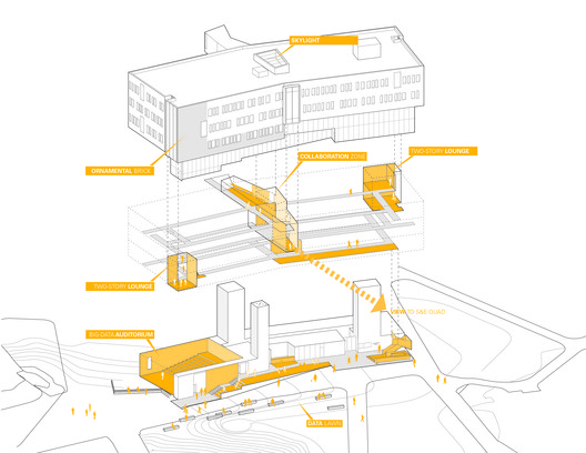 Collaboration Space and Public Circulation Diagram