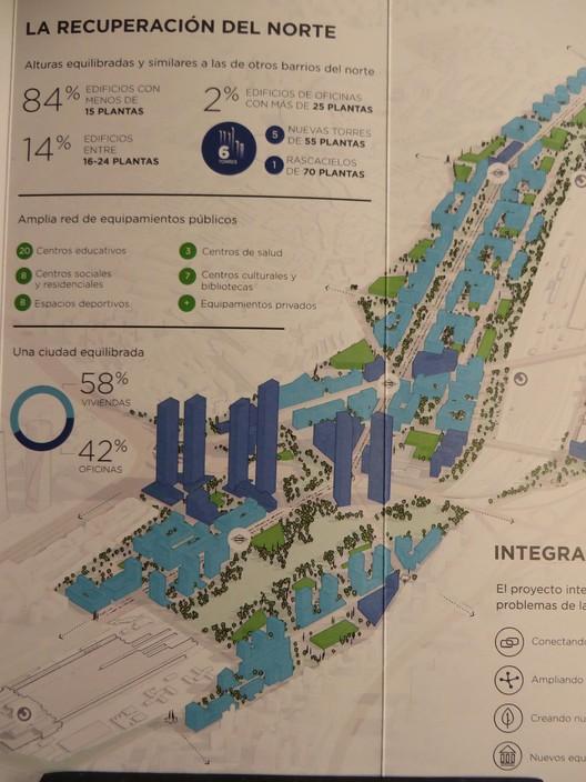 Proyecto Distrito Castellana Norte, 2015, perspectiva ordenación de volúmenes (azul oscuro, oficinas; azul claro, residencial). Image © Archivo público del Ayuntamiento de Madrid