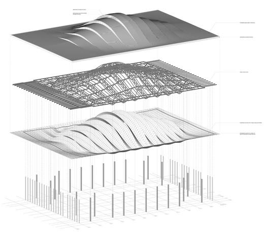 Roof Concept Diagram