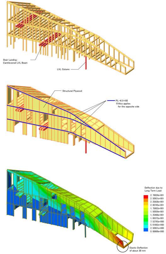 Structural Diagram