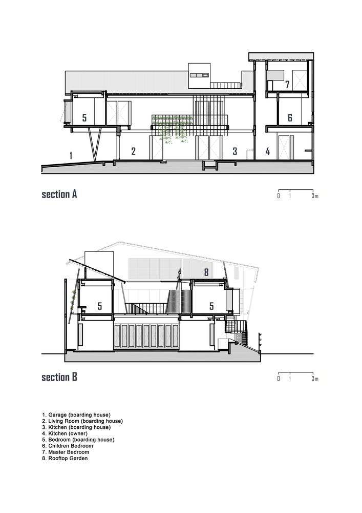 Gallery of Veranda House / sigit.kusumawijaya - 30 on