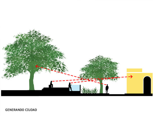 Diagram - Generating City