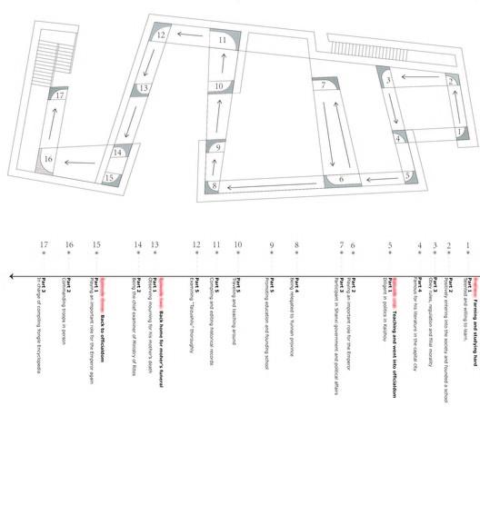 Timetable diagram