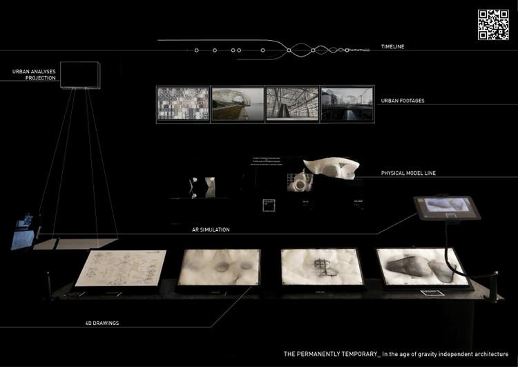 The Permanently Temporary / Viktória Sándor. Image via YTAA - Young Talent Architecture Award