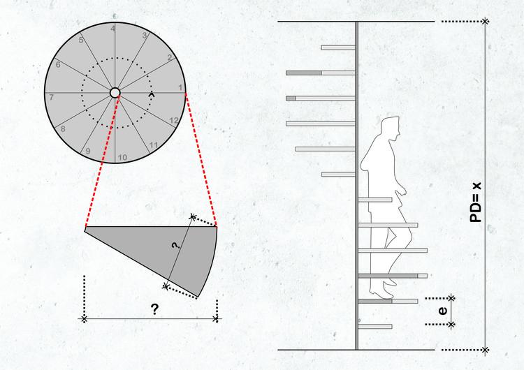 Como calcular e projetar escadas helicoidais, © Matheus Pereira