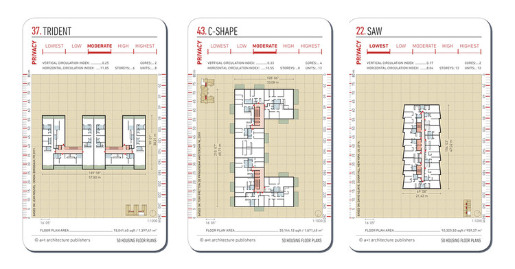 20 Examples of Floor Plans for Social Housing