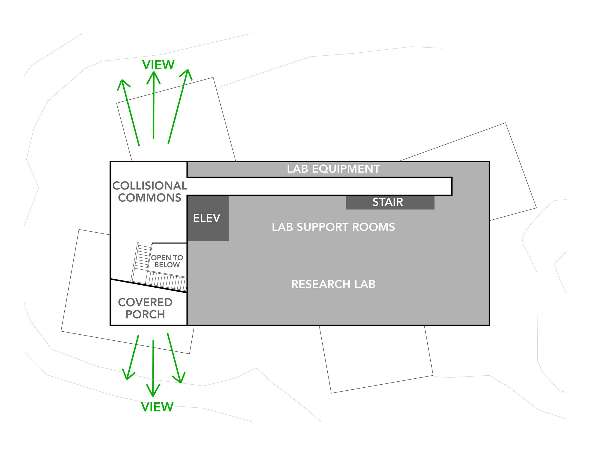 Brain Stimulation and Neurophysiology | Duke Psychiatry ...
