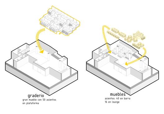 Diagrama micro graderio, muebles