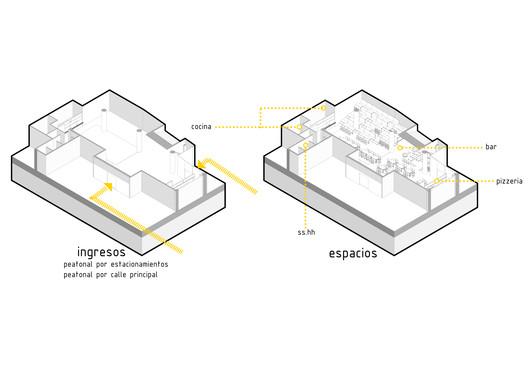 Diagrama micro ingreso, espacios