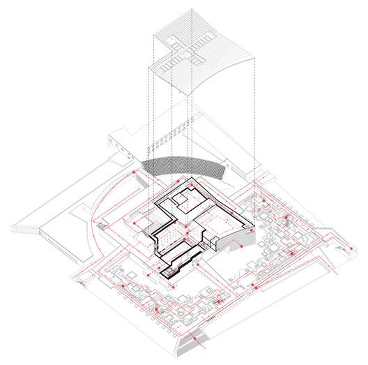 Axon Diagram. Image Courtesy of Atelier Li Xinggang
