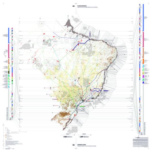 Fluxos Materiais. Rastros físicos da negociação de commodities. Quão sensível é o ambiente urbano à movimentação de commodities?. Image Cortesia de Pavilhão do Brasil na Bienal de Veneza 2018
