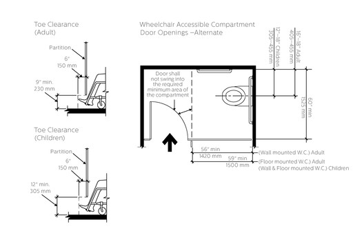 Stall Dimensions. Image Courtesy of Bradley Corporation USA