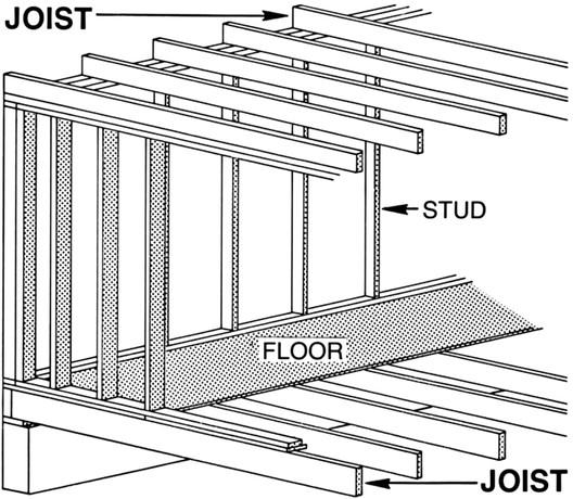 Joist. Image by Pearson Scott Foresman <a href='https://commons.wikimedia.org/wiki/File:Joist_(PSF).png'>via Wikimedia</a> (public domain)
