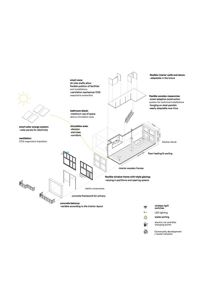 Gallery Of Superlofts Blok Y Marc Koehler Architects 40
