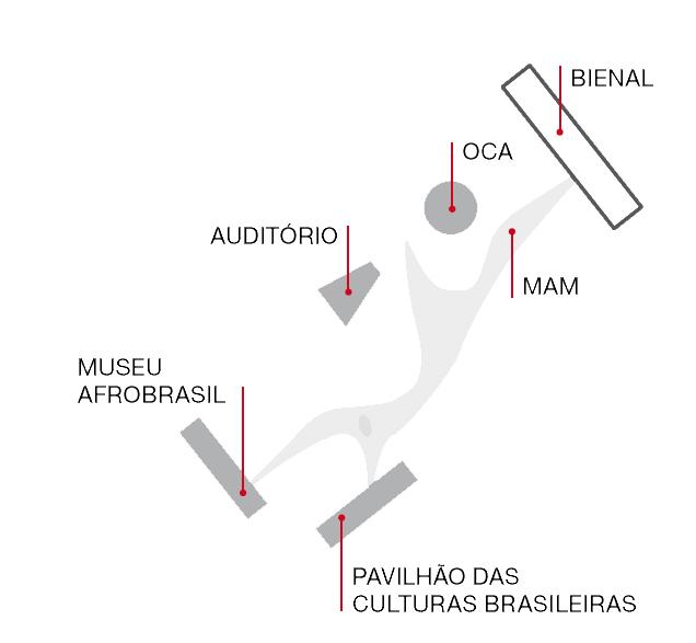 Clássicos da Arquitetura: As Arquiteturas do Parque Ibirapuera,Implantação Geral