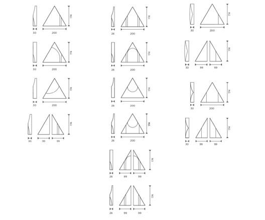 Módulos Triangulares