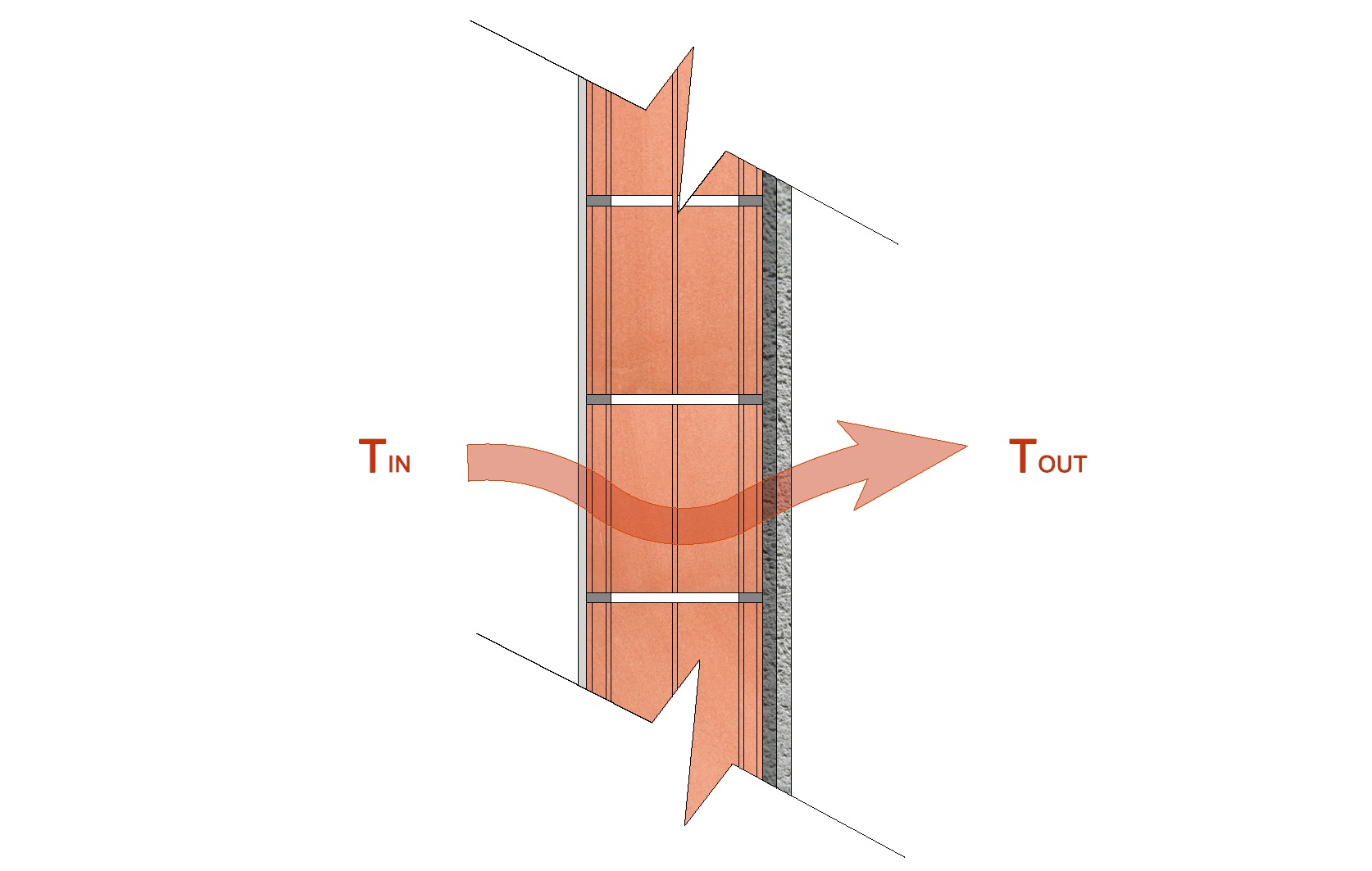 How to Calculate the Thermal Transmittance (U-Value) in the Envelope of a Building
