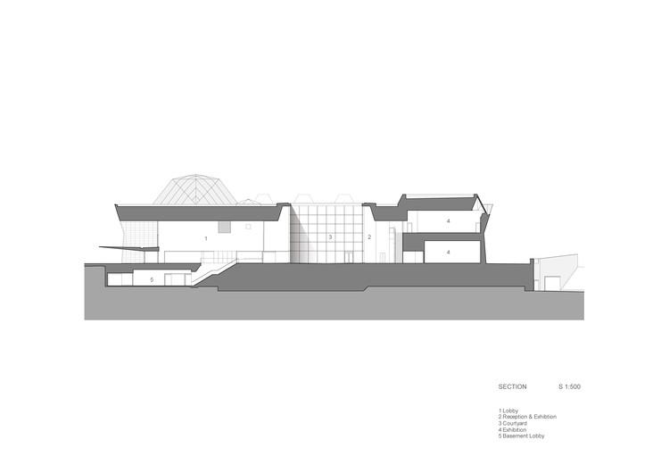 The Aga Khan Museum Maki And Associates Archdaily