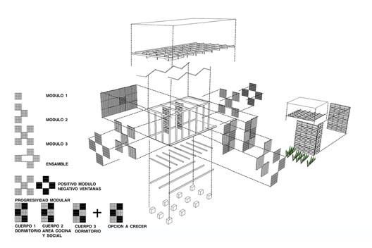 Proyecto Chacras / Natura Futura Arquitectura + Colectivo Cronopios. Image Cortesía de Natura Futura Arquitectura + Colectivo Cronopios