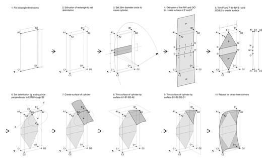 Geometry. Image Courtesy of UUfie