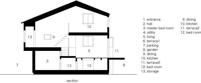 Gallery Of Split Level Homes 50 Floor Plan Examples 9