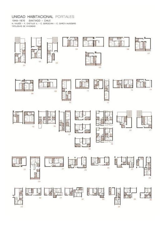 16 clásicos de la arquitectura chilena a través de sus planos, © BVCH. ImageTipologías de viviendas de la Unidad Vecinal Portales / BVCH
