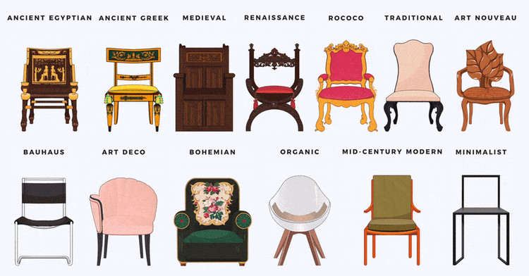See How The Design Of Chairs Beds And Sofas Have Evolved Through History Via