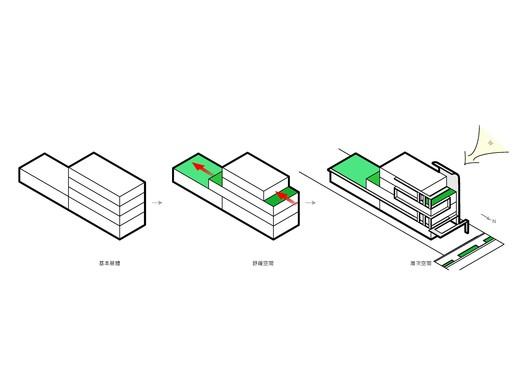 Diagram3. Image Courtesy of J. J. Pan & Partners, Architects & Planners(JJP)